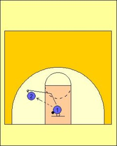 2 Player Circle Shooting Drill Diagram 2