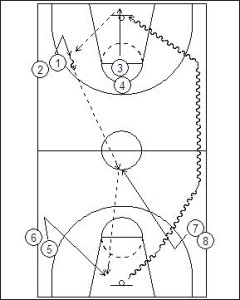 Father Judge Passing Drill Diagram 1