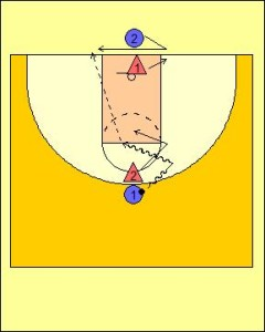 Lead and Catch Passing Drill Diagram 2