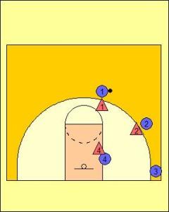 Possession Passing Drill Diagram 1