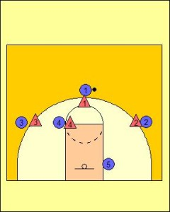 Possession Passing Drill Diagram 3