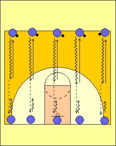 Push Pull Passing Drill Diagram 1