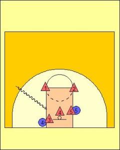 Zone Offense: Interior Player Set-up Diagram 1