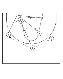 1-4 Offense: Kentucky Turn Out Diagram 3