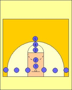 One Hand Form Shooting Drill Diagram 1
