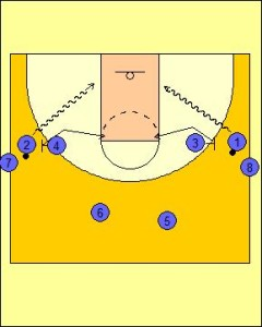 Pick and Roll Drill Series Diagram 3