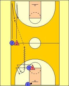 Sideline Push Passing Drill Diagram 1