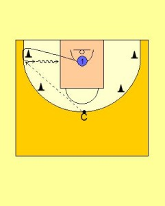 Catch and Go Wing Lay-up Drill Diagram 1