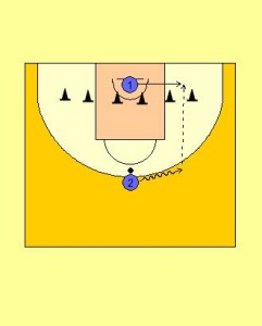 Three Target Passing Drill Diagram 1