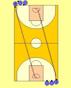 Beat the Player Dribbling Drill Diagram 1