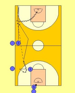 Sideline Push Wing Series Drill Diagram 2