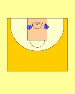 Handball Rebounding Drill Diagram 1