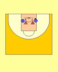 Handball Rebounding Drill Diagram 3