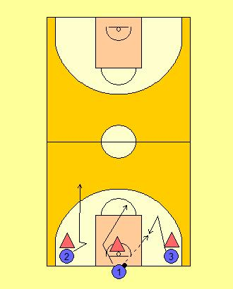 One and Done Fast Break Drill