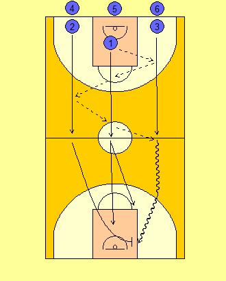 Passing and Scoring Under Pressure Drill