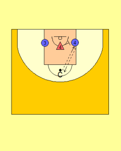 Stop the Shot Blocking Drill Diagram 1