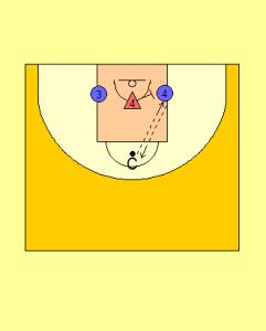 Stop the Shot Blocking Drill Diagram 1