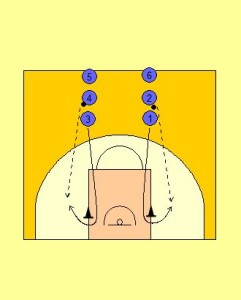Turn Out Shooting Drill Diagram 1