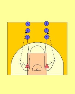 Turn Out Shooting Drill Diagram 2