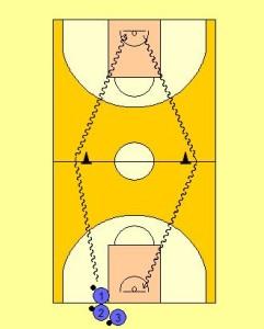 Weak Hand Dribbling Drill Diagram 1