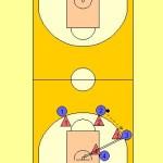 4 v 4 Advantage Drill Diagram 1