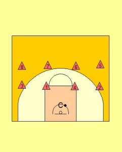 Mass Defensive Drill Diagram 1