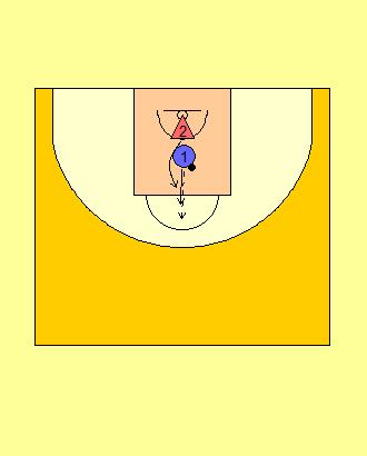 1 v 1 Turn and Play Offensive Drill