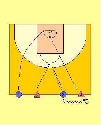 2 v 2 Evens Fast Break Drill