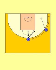 2 Player Perimeter Receiver Spot Drill Diagram 1