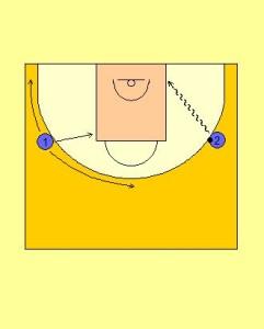 2 Player Perimeter Receiver Spot Drill Diagram 4