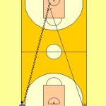 1 v 1 Speed Dribble Drill Diagram 1