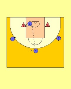 Ball Reversal to Score Drill Diagram 1