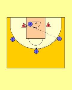 Ball Reversal to Score Drill Diagram 2
