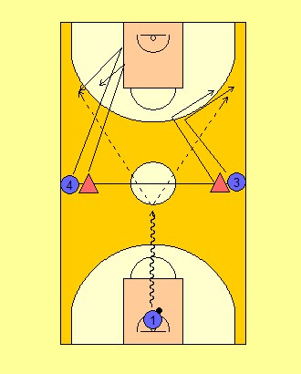 Link Passing Transition Drill Diagram 1