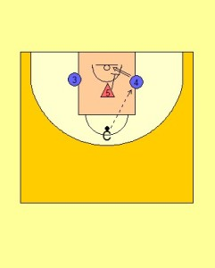 Triangle Shot Blocking Drill Diagram 1