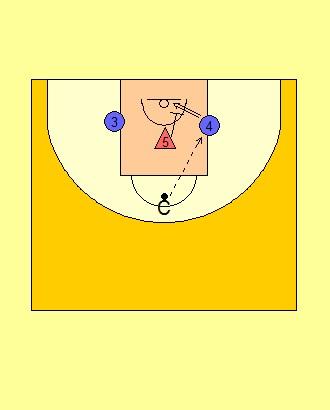 Triangle Shot Blocking Drill Diagram 1