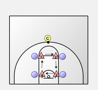 4 Spot Keyway Rebounding Drill